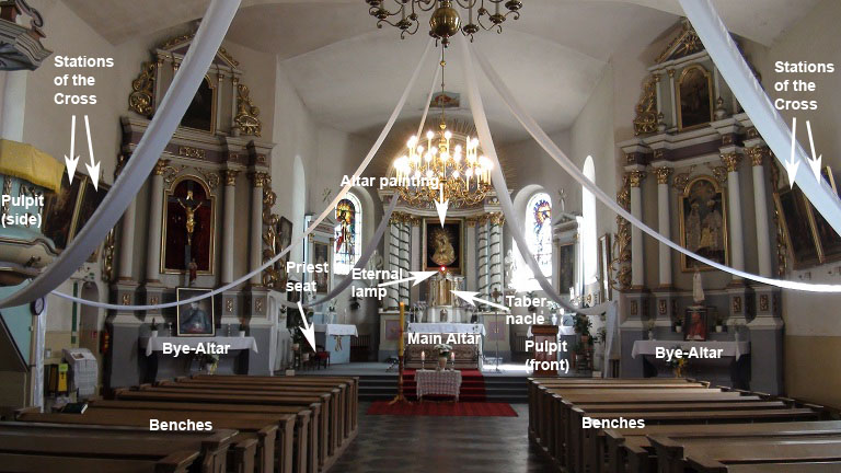 Religions Faiths In Lithuania Extensive Guide True