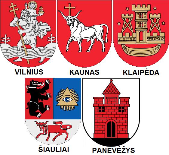 National Symbols Of Lithuania True Lithuania