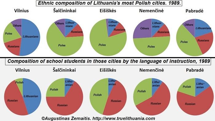 soviet language policy